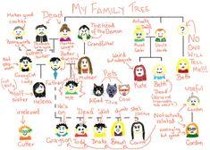 El árbol genealógico de Damian Wayne - No os perdáis esta simpática pieza creada por el artista Slashmeanshorror que repasa el árbol genealógico completo de Damien Wayne -último #Robin e hijo de #Batman- con adorable estilo. Aquí la tenéis a mayor resolución http://slashmeanshorror.deviantart.com/art/Damian-s-Family-Tree-561939626