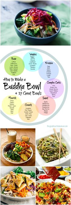 How to Make a Buddha Bowl Great Bowls} & The Good Hearted Woman The post How to Make a Buddha Bowl {+ 37 Best Bowls} appeared first on Food Monster. Whole Food Recipes, Vegetarian Recipes, Cooking Recipes, Vegan Meals, Easy Cooking, Healthy Tasty Recipes, Healthy Winter Recipes, Healthy Breakfasts, Cooking Light