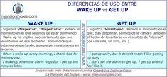 Diferencia en inglés entre Wake Up y Get Up