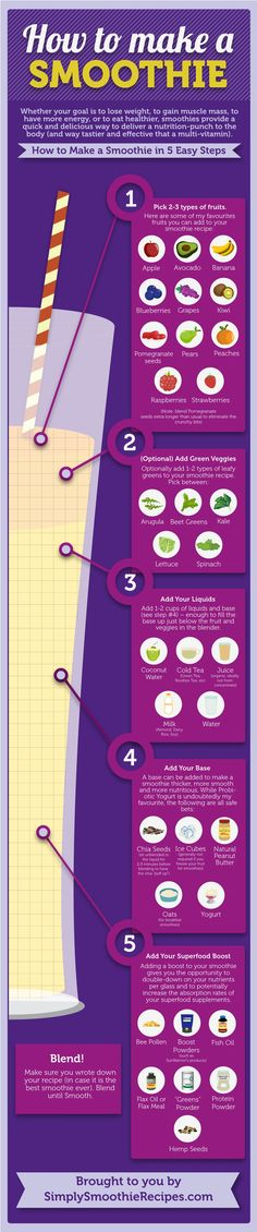 Whether your goal is to lose weight, to gain muscle mass, to have more energy, or to eat healthier, smoothies provide a quick and delicious way to deliver a nutrition-punch to the body (and way tastier and effective that a multi-vitamin). The following is a 5 step framework for making a never ending array of delicious and nutritious smoothies. #weightloss