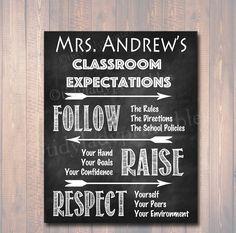 Superhero Classroom Rules, Classroom Rules Poster, Classroom Signs, Middle School Classroom, Math Classroom, Classroom Themes, Classroom Rules Display, English Teacher Classroom, Chalkboard Classroom