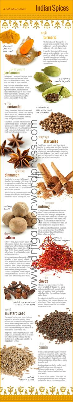 Culinary Herbs And Spices With Remarkable Health Benefits Indian Spices InfographicIndian Spices Infographic Cooking Tips, Cooking Recipes, Healthy Recipes, Comida India, Cuisine Diverse, Spices And Herbs, Indian Dishes, Food Facts, Ayurveda