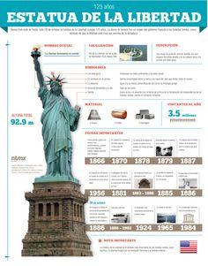 125 años de la Estatua de la Libertad