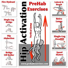 [Activation]  Balling or Squatting today? Use some Hip Activation exercises to help perform better!  Whether you know it or not, habitually sitting is killing how you may perform in your workouts, especially squatting, or in how your play your sport - habitually sitting will make you lose a step or two and maybe lose any competitive advantage you previously had.  Use any of these Hip Activation Exercises to help facilitate and fire up your Glutes, your prime movers!  As an Activation…