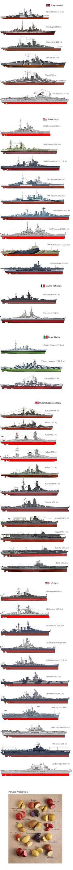 WW2 Warships - Album on Imgur