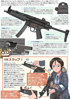 Japanese airsoft gun, Instructions for the replica Heckler & Koch, Anime Military, Military Girl, Anime Weapons, Weapons Guns, Airsoft Girls, Hyanna Natsu, Guerra Anime, Manga Drawing Tutorials, Military Drawings