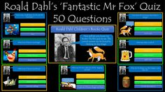 Roald Dahl's 'Fantastic Mr Fox' Quiz - 50 Questions - Highly Visual and Interactive