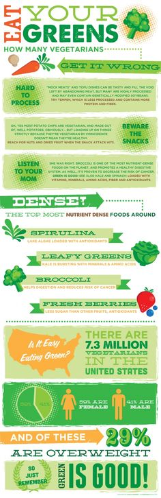 Eat Your Greens Infographic. 4 Juice Recipes to Get More Leafy Greens into Your Diet.