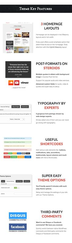 WordPress - Semantic - Responsive & Clean WordPress Blog Theme | ThemeForest