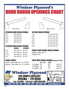 Closet Bifold Door Rough Opening - The cabinet is vital have for any home to provide that extra storage space. The cabinet a