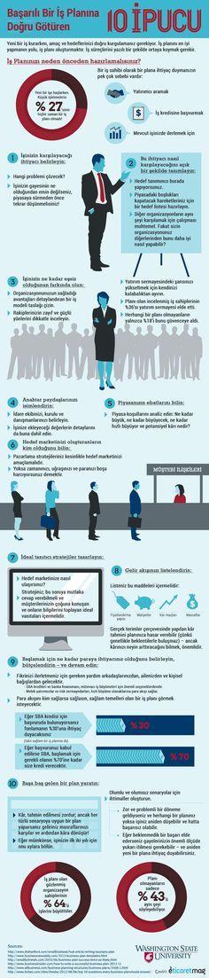 Başarılı İş Planı için 10 İpucu #isplani