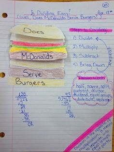 If it weren't for this method I never would have learned how to divide! Every teacher should teach with this!