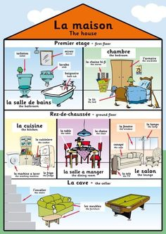 To Learn French Kids Printing Wood Filament Product Basic French Words, French Phrases, How To Speak French, Learn French, French Verbs, French Language Lessons, French Language Learning, French Lessons, Dual Language