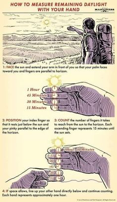 How to measure remaining daylight with your hand