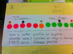 Using stickers in middle school?  You bet!  Check out how they are being used to teach absolute value and other math concepts!