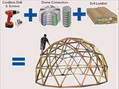 geodesic dome connectors diy - Google Search