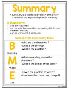 These reading anchor charts are great to help teach your upper elmentary students all about summary and other important reading skills. They are a huge time saver for teachers and are a great resource to add to students interactive reading journals. Essay Writing Skills, English Writing Skills, Writing Lessons, Teaching Writing, Reading Skills, Reading Books, Guided Reading, 4th Grade Writing, First Grade Reading