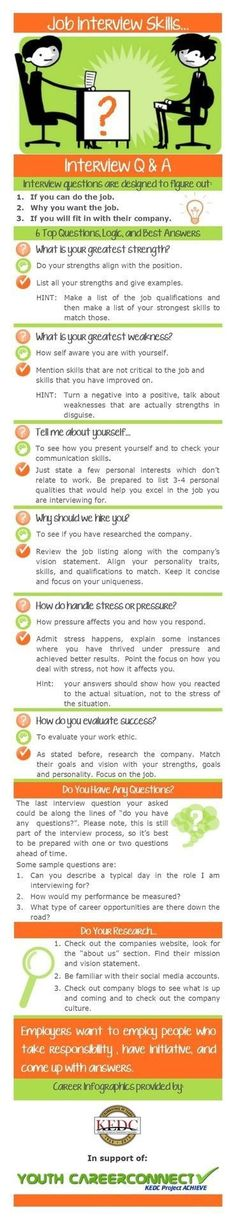 Interview Skills - Employment and Volunteer Skills - Psych Rehab - KEDC Youth CareerConnect Grant - Career Infographics Job Interview Tips, Job Interview Questions, Job Interviews, Interview Preparation, Interview Techniques, Interview Answers, Info Board, Job Resume, Resume Tips