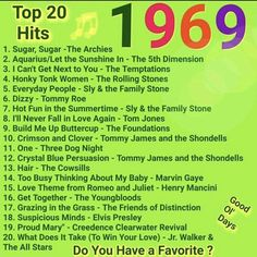 music I had the Tommy James and the Shondells album ! 50th Wedding Anniversary, Anniversary Parties, Top 20 Hits, The Family Stone, School Reunion, Song List, I Remember When, 50th Birthday Party, Birthday Ideas
