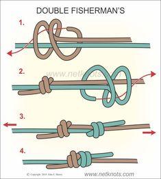 Sliding knot -Double Fisherman's Knot – great for bracelets and necklaces. Chinsen Sliding knot -Double Fisherman's Knot – great for bracelets and necklaces. Sliding knot -Double Fisherman's Knot – great for bracelets and necklaces. Paracord Knots, Rope Knots, Macrame Knots, Paracord Bracelets, Macrame Bracelets, Jewelry Knots, Bracelet Knots, Bracelet Crafts, Hook Bracelet