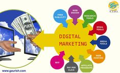 Save your money and Get a SMART business solution with our Experts. Marketing in the Traditional way is out of trend thing right now. Today's trend is Digital. Contact Now Digital Media Marketing, Digital Marketing Services, Marketing Tools, Email Marketing, Content Marketing, Search Engine Optimization, Growing Your Business, Seoul, Mobile App