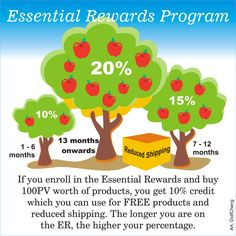 how to earn FREE products with Young Living essential oils