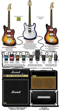 Guitar Rig of Adam Franklin from Swervedriver