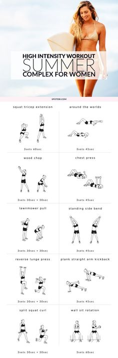 Sculpt, tone and tighten your whole body at home with this Summer Body Complex for women. A high intensity circuit designed to improve your cardiovascular endurance and speed up your metabolism in just 30 minutes! http://www.spotebi.com/workout-routines/home-summer-body-complex-women/