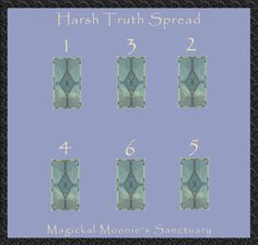 Harsh Truths Spread -- Position meanings:      1. What you want to see/believe…