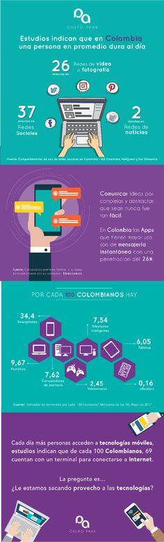 COLOMBIA Y LA TECNOLOGÍA.  En PAAR creemos que la tecnología es un aliado. Apps, Videos, Colombia, App, Appliques
