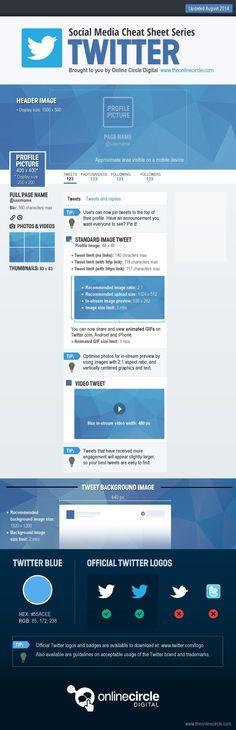 Twitter: medidas y características actualizadas al 2014 #Infografía