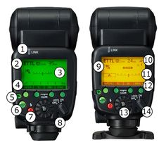 The introduction of radio for flash triggering in Canon starts with the Speedlite 600EX-RT, a flash that opens new horizons but also forces users to learn a few new things. Here are the most...