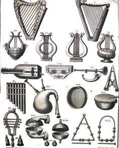 Planche gravée sur 19 types d'instruments de musique