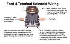 starting system on a ford 850 tractor wiring diagram - - Image Search Results 1979 Ford F150, 1966 Ford Mustang, Car Ford, Starter Motor, Auto Starter, Diy Screen Door, House Wiring, Tractors, Diagram