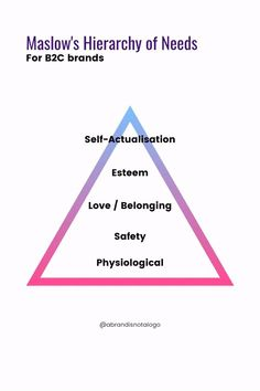 The 'Hierarchy of Needs' created by Abraham Maslow and Brand Archetypes work together to help brand owners understand their brand and customers in new ways. Maslow's Hierarchy Of Needs, Brand Archetypes, Abraham Maslow, Self Actualization, Psychology, Target Audience, Logo, Adulting, Relationships