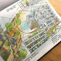Conceptual Architecture, Architecture Graphics, Landscape Architecture, Sketch, Sketch Drawing, Concept Architecture, Sketches, Tekenen, Landscape Design