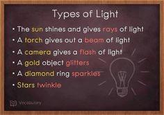 Vocabulary: Types of Light