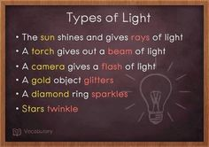 Vocabulary: Types of Light