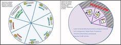 MATERIALES - TABLERO GIRATORIO (SEMANA, MESES, ESTACIONES)  Recursos para trabajar la estructuración temporal, complementarios a otros de uso general en las rutinas diarias.   1-Tablero giratorio con los días de la semana (ayer-hoy-mañana).  http://arasaac.org/materiales.php?id_material=1067