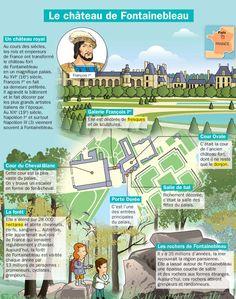 villes&régions : Le château de Fontainebleau