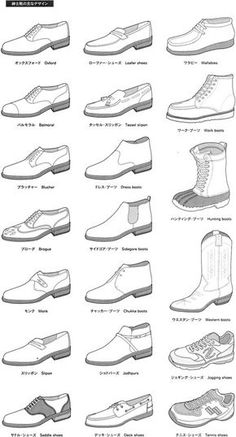 Drawing Tips Shoes Fashion Design Drawings, Fashion Sketches, Shoe Sketches, Fashion Vocabulary, Art Reference Poses, Drawing Clothes, Drawing Tips, Designs To Draw, Art Tutorials