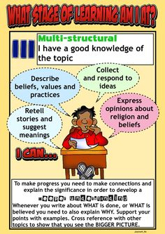 Multi structural RE Solo Taxonomy, Visible Learning, Higher Order Thinking, Inquiry Based Learning, Religious Studies, Thinking Skills, Retelling, Growth Mindset, School Stuff