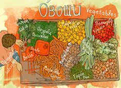 The Russian Picture Dictionary: Vegetables. Visit www.russiancentre.co.uk for information on group courses, individual tuition, and more.