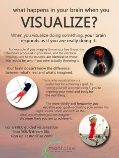 What happens in your brain when you visualize?  A whole lot more than you might've thought!  Check it out - then come learn more at http://www.moticise.com.