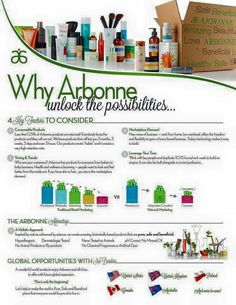 Why Arbonne? The products are superior - pure, safe and beneficial and the Arbonne Business Opportunity offers your financial freedom, allowing you to live your life the way your choose. So why Arbonne? The choice is yours. Visit http://www.arbonne.com/pws/kimcubelo/tabs/home.aspx