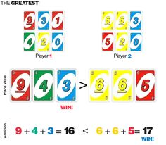 TONS of really neat Math center games to play with UNO or a deck of cards 0-9. You can raise or lower the skill level depending on your grade level. The directions are simple for kids to understand too!