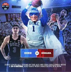 Duke vs Indiana November 2017 ACC/Big 10 Challenge