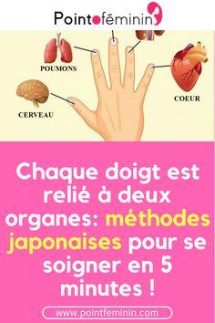 Vous trouverez ci-dessous plus d'informations sur le doigt connecté à quel organe du corps et vous pourrez ainsi vous aider vous-même. #main #doigt #maladie #santé #remede Reiki, Detox, Medical, Physics, Meditation, Chakra, Health, Solution, Sage Benefits