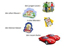 Learn German Grammar: Dative Case