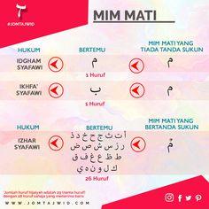 Learn Quran, Learn Islam, Islamic Dua, Islamic Quotes, Bacaan Al Quran, Tajweed Quran, Quran Recitation, Islamic Wallpaper, Islam Facts